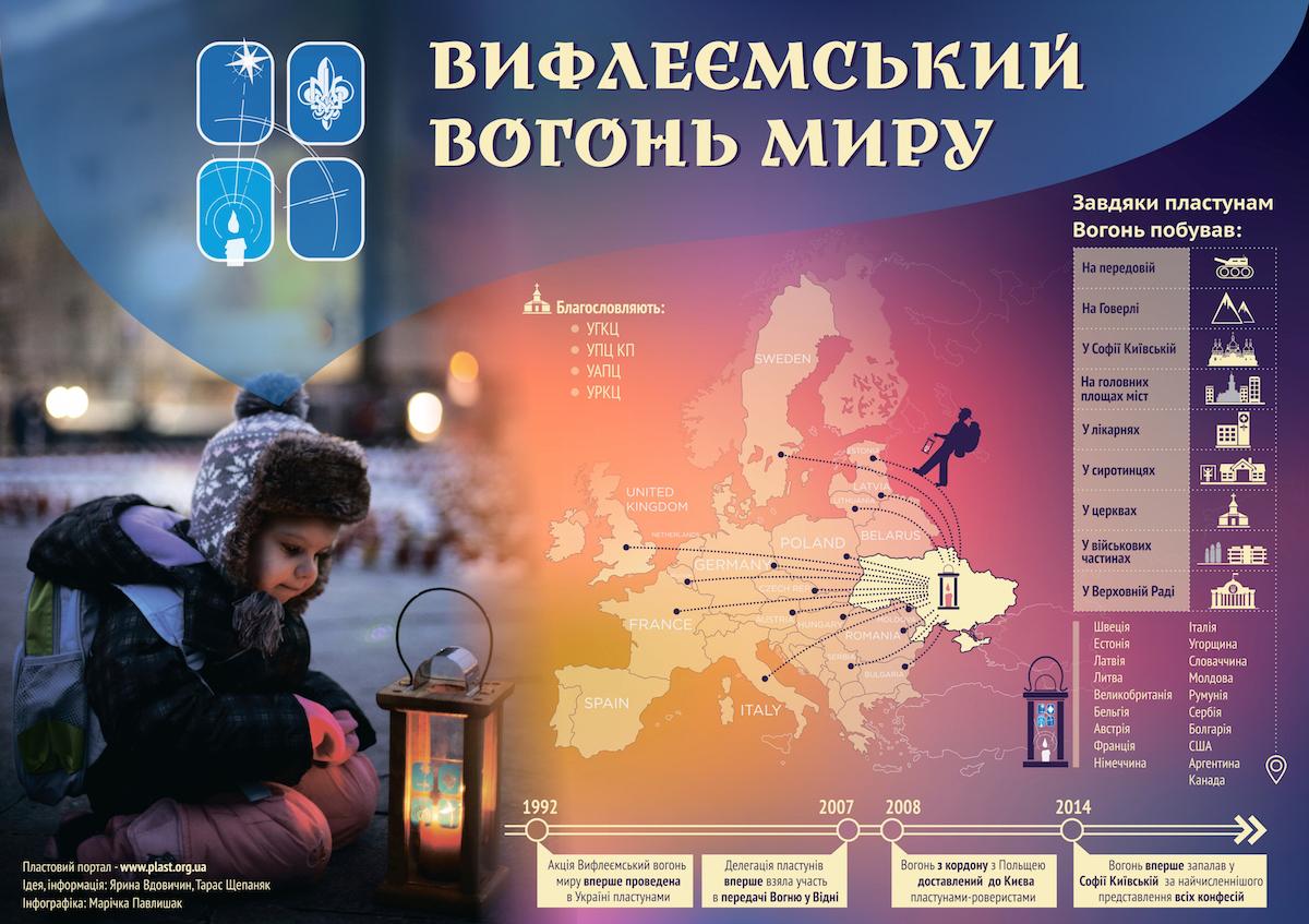 vvv_ukr_infogr